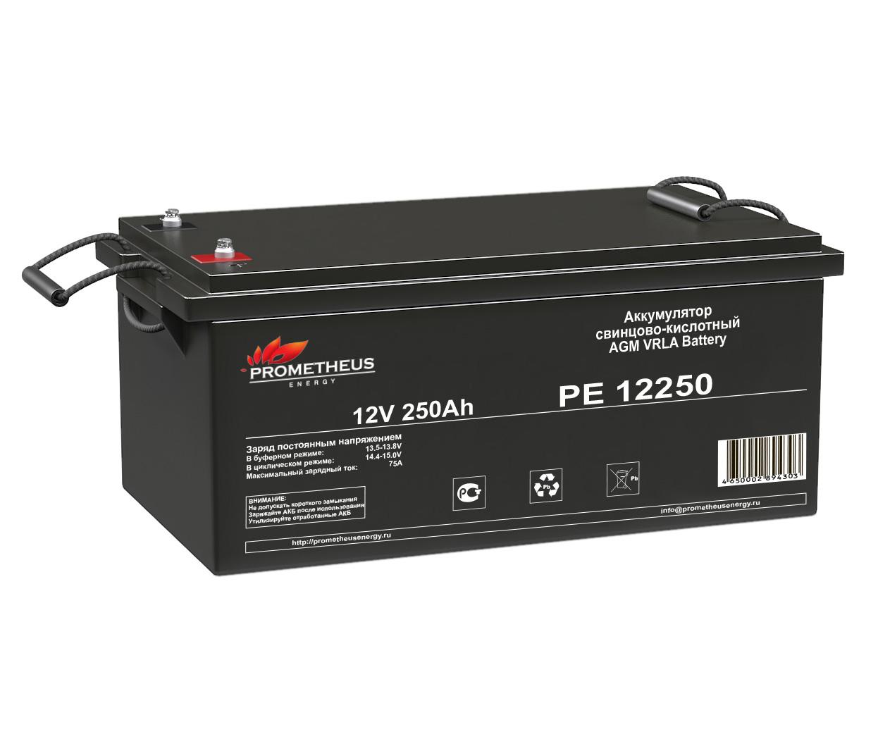 РЕ 12250